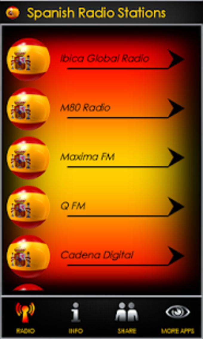 Estaciones De Radio Españolas