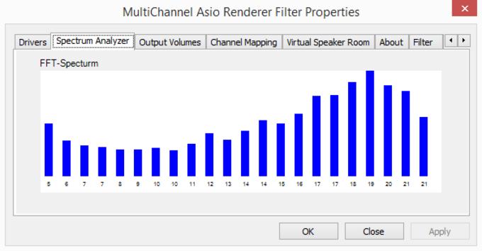Multichannel ASIO DirectShow Renderer