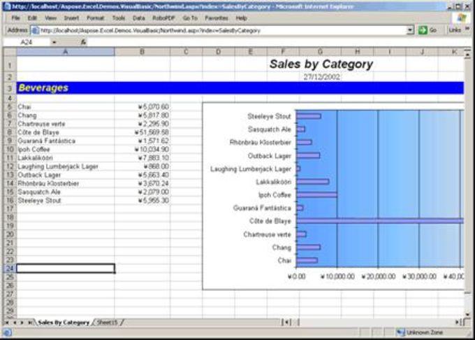 Aspose.Excel