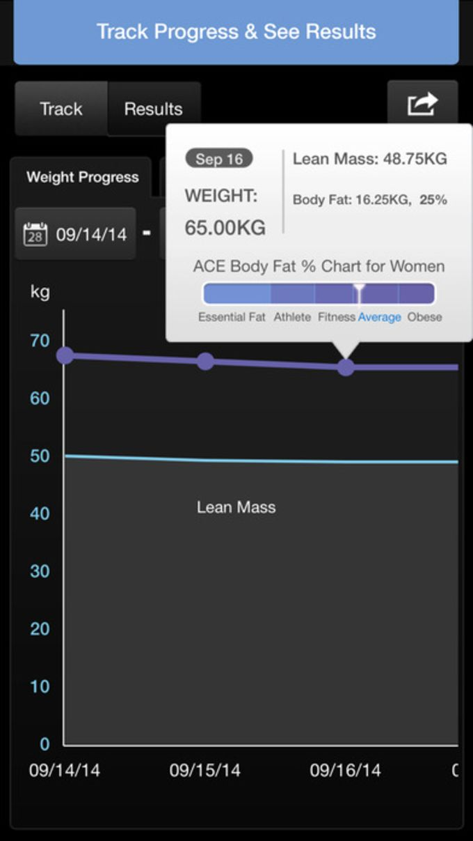 iMuscle 2 - iPhone Edition