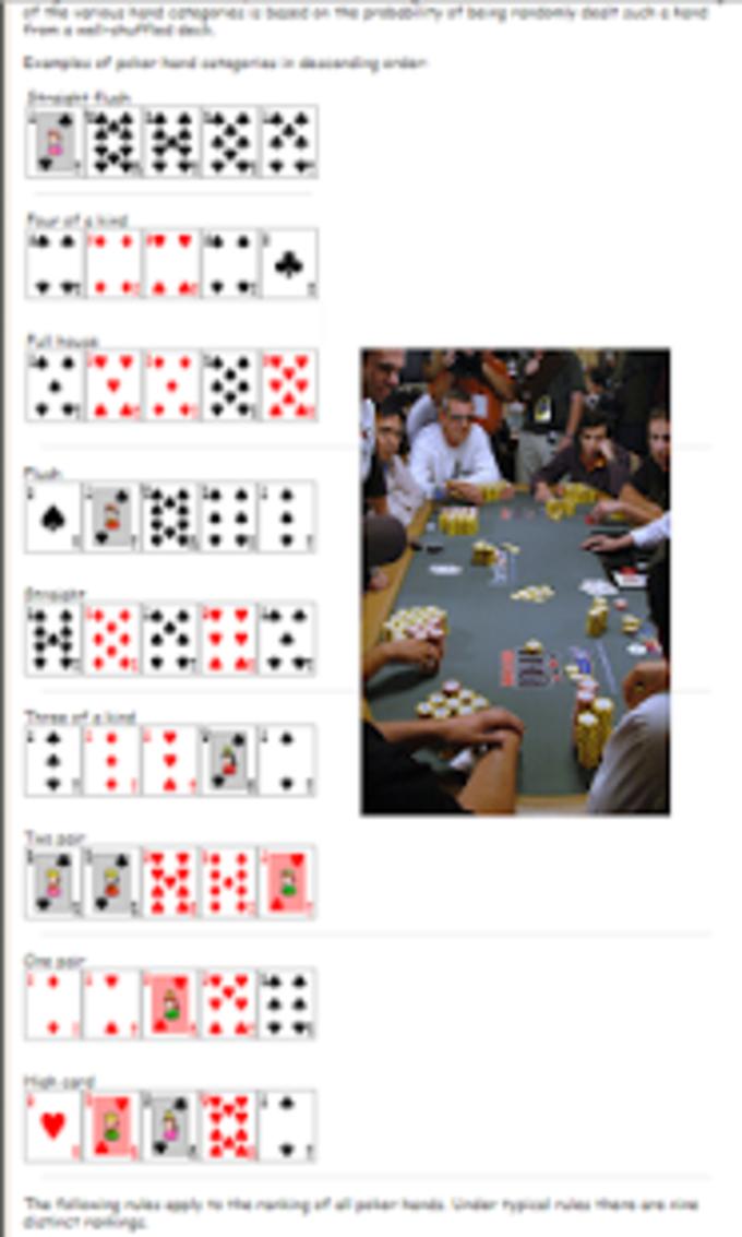 Academia de Poker