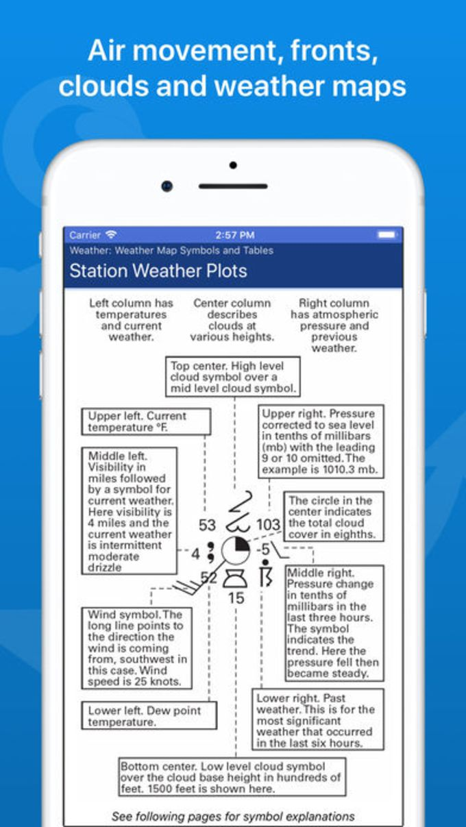Boaters Pocket Reference For Iphone Download