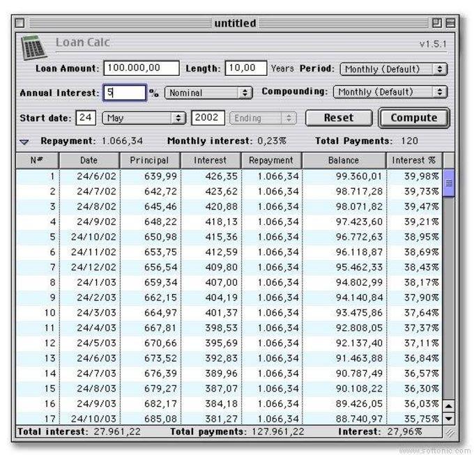 Loan Calc