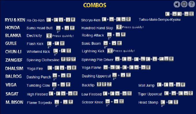 Street Fighter II' Championship Edition