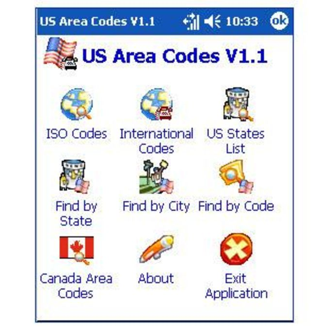 US Area Codes