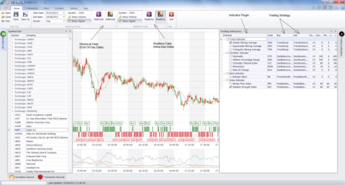 Dennisse Stock Analyzer