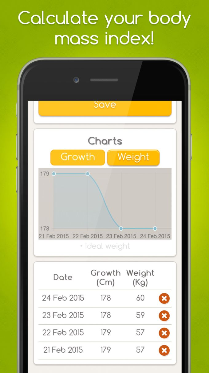 Calorie Diary - World Health Day Version