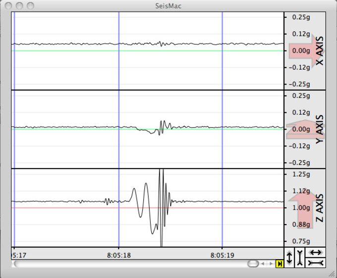 SeisMac