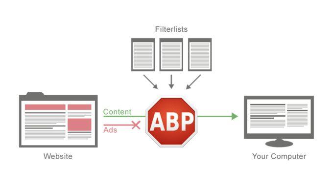 Adblock Plus per Android