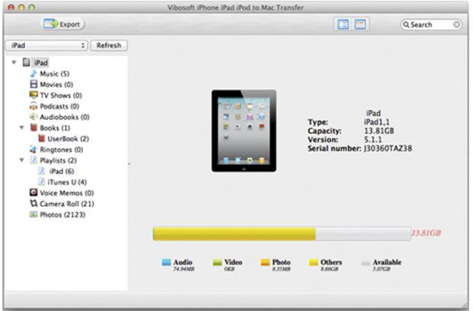 iPhone iPad iPod to mac transfer