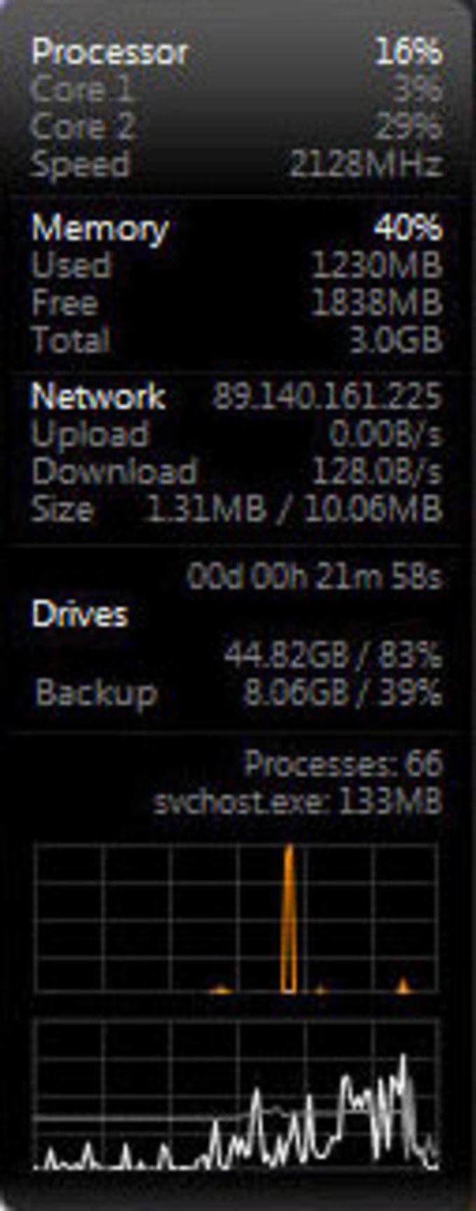 CPU Multimeter
