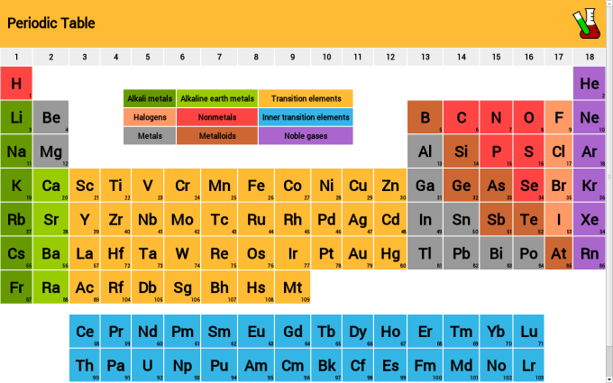 authors review - Download Periodic Table App For Windows 8