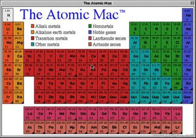 The Atomic Mac