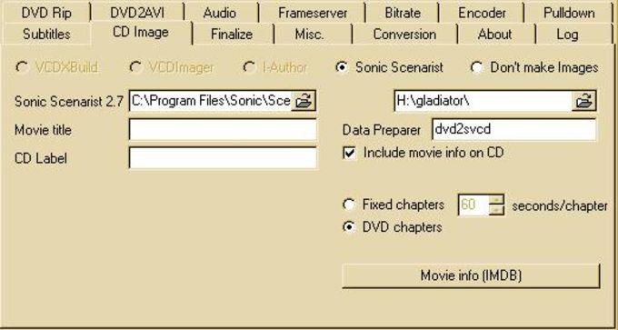 DVD2SVCD