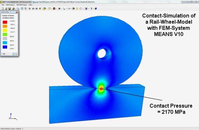 FEM-Simulation MEANS V10 Professional