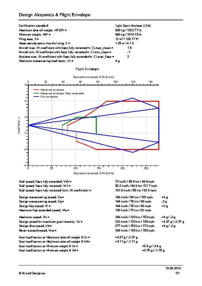 Design Airspeeds and Flight Envelope Calculator