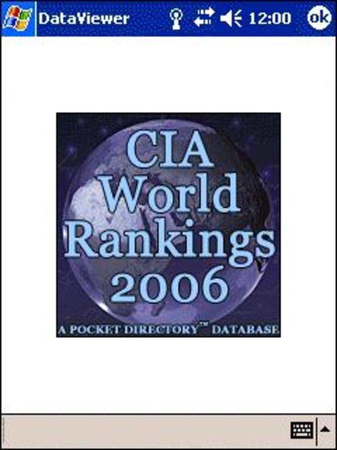 CIA World Rankings