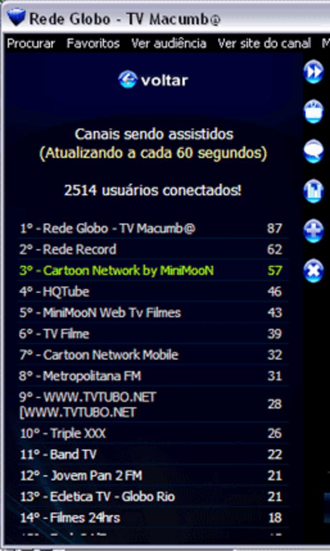 Lista de canais