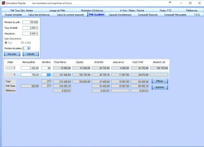 Courtage Immobilier - Simulation de Crédits