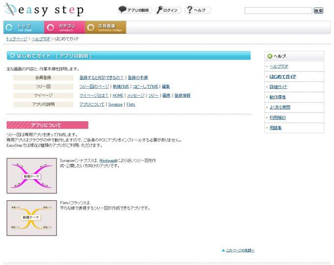 easy step
