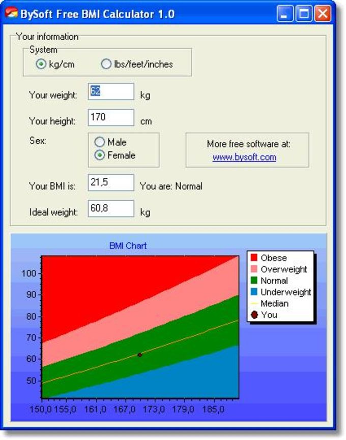Bysoft BMI Calculator