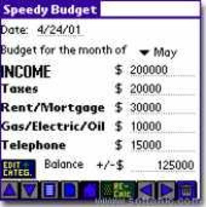 Speedy Budget