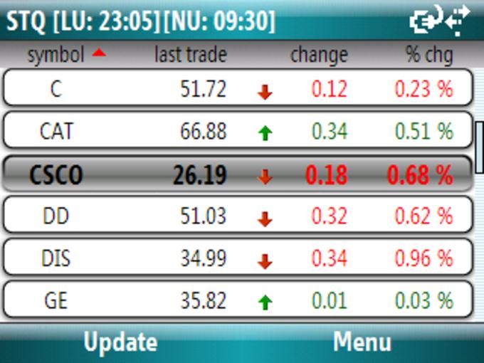 STQ - Stock Ticker & Quotes