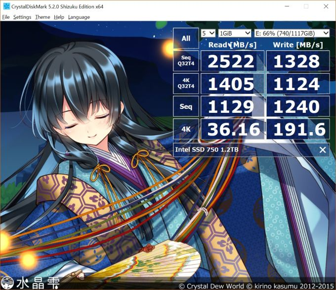 CrystalDiskMark 5 Shizuku Edition
