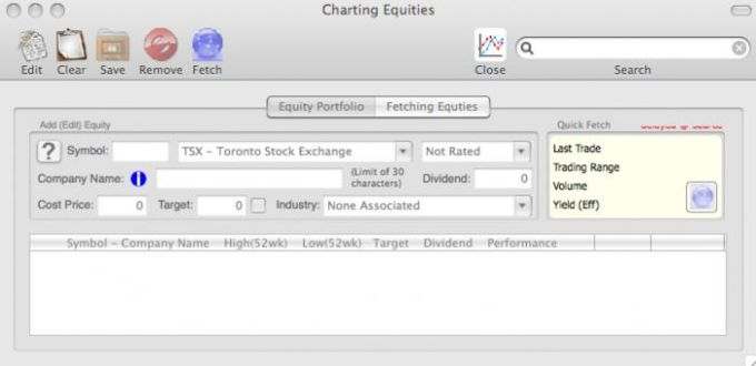 Charting Equities