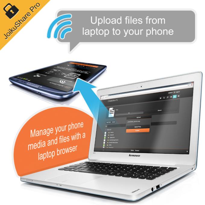 JoikuShare WiFi Air Share Free
