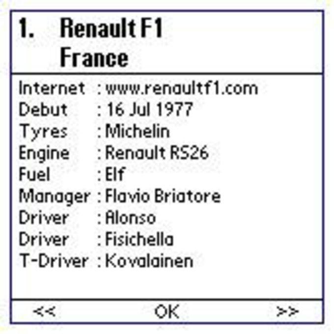 F1 Season 2006