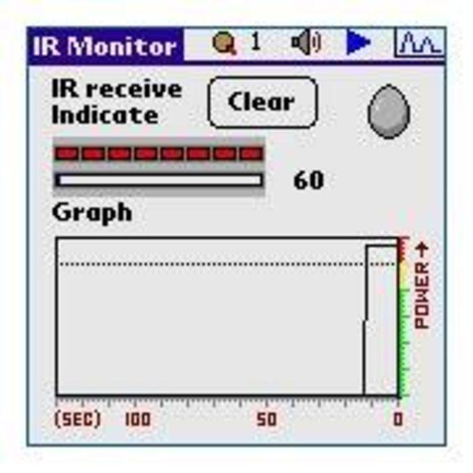 IR Monitor