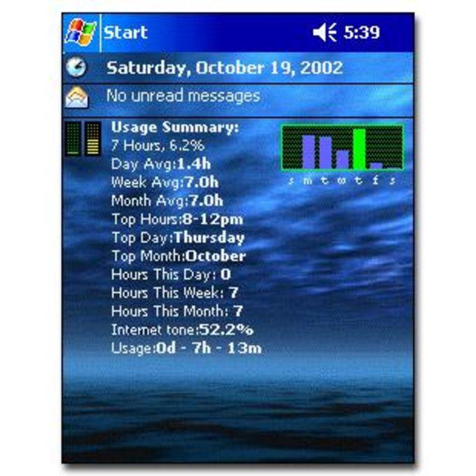 PocketPC Usage