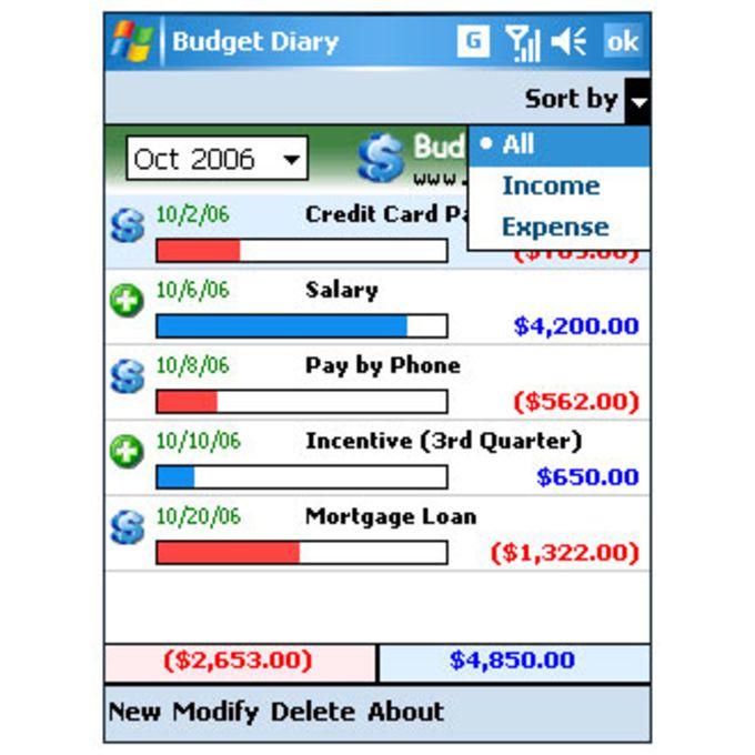 Budget Diary