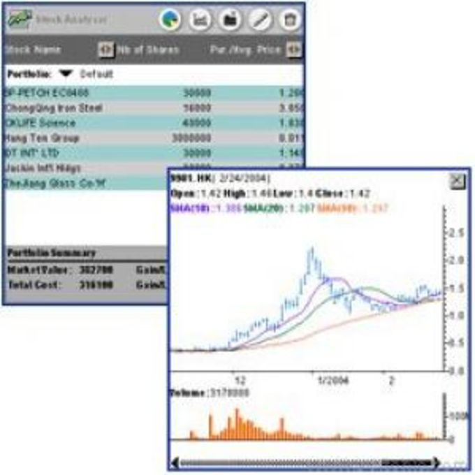 Stock Analyser