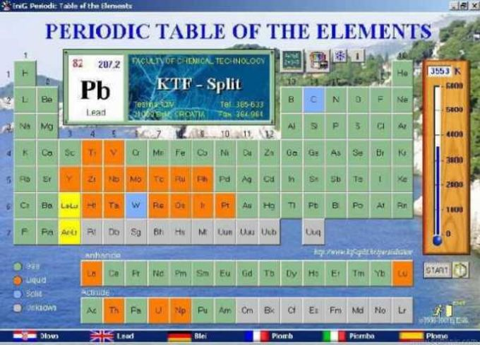 Enig periodic table of elements download periodic table of elements urtaz Choice Image