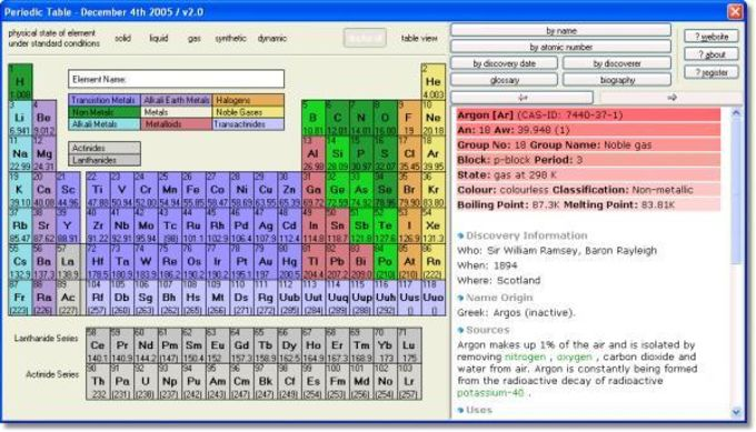 periodic table - Download Periodic Table App For Windows 8