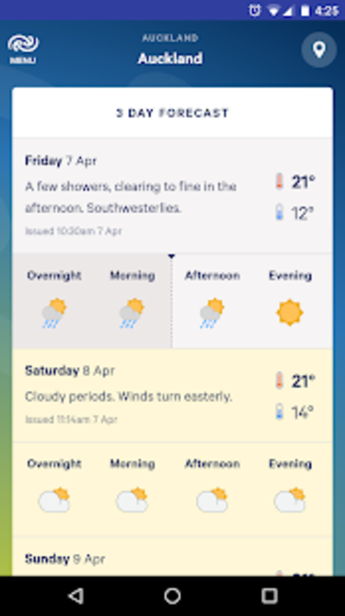 MetService NZ Weather