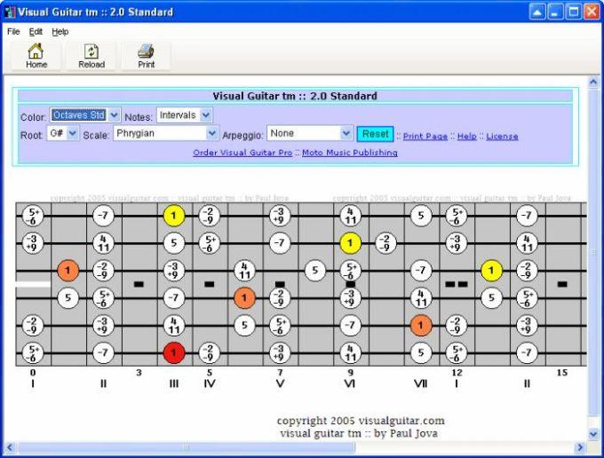 Visual Guitar