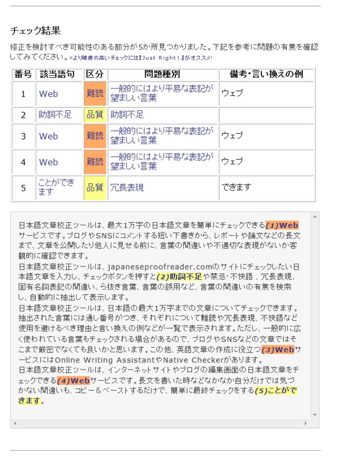 日本語文章校正ツール
