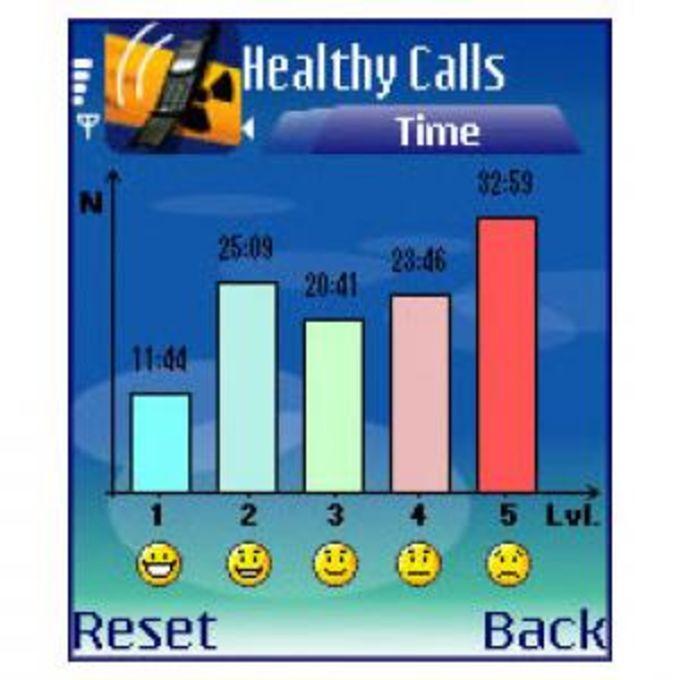 Healthy Calls