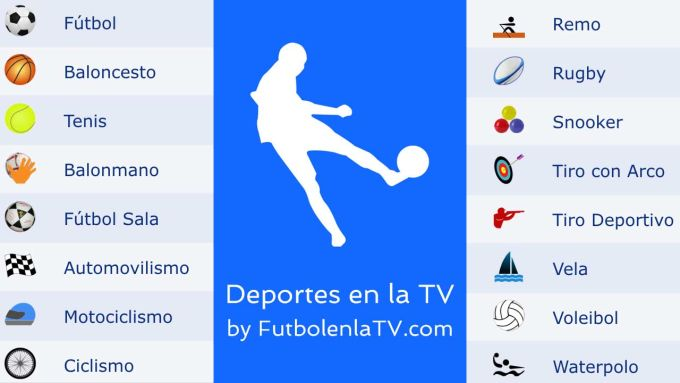 DeportesenlaTV by FutbolenlaTV