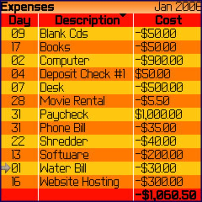 trackIT: Expense Edition