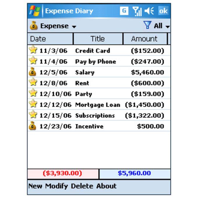 Expense Diary