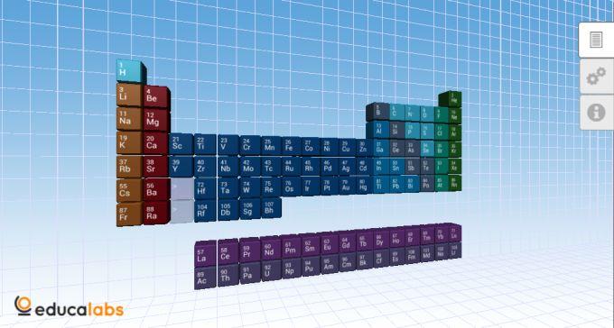 Tabela Periódica Educalabs
