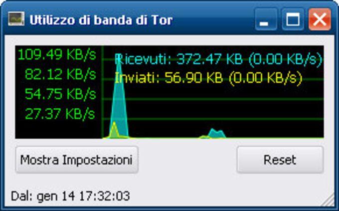 Tor Browser Bundle