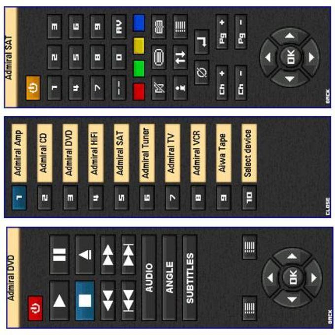 irRemote Control S80