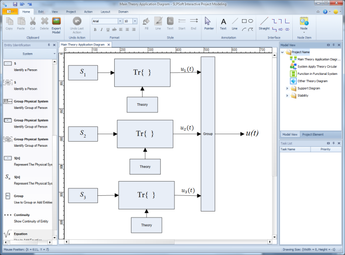 SLPSoft Interactive Project Modeling V2012