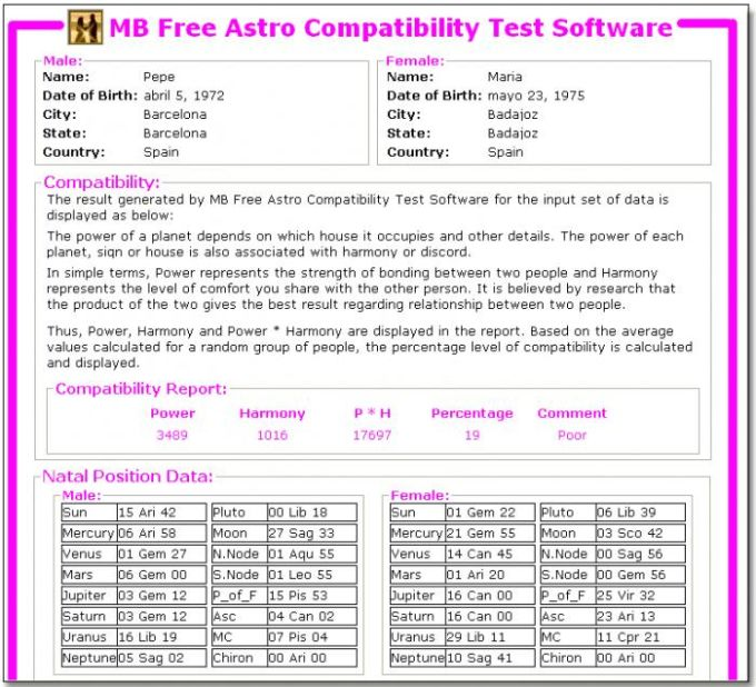 MB Free Astro Compatibility Test Software