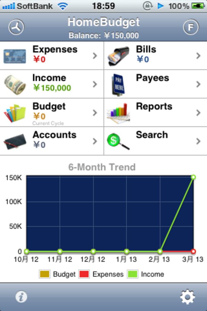 Home Budget Lite
